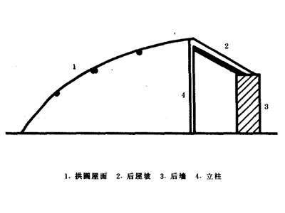 短后坡高后墙日光温室介绍