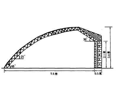 无立柱钢管结构日光温室介绍